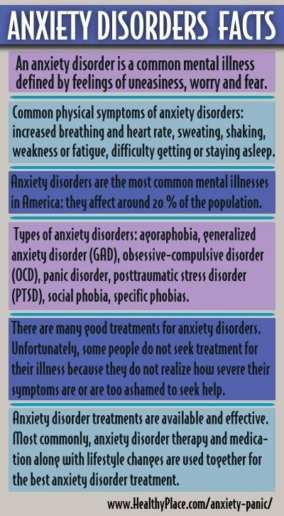 Anxiety Disorder Facts